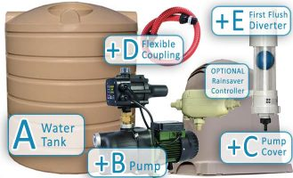 3000-litre-urban-water-tank-package-1-with-pump
