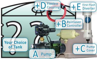 DAB-Jetcom-82-Pump-+-RainSaver-Controller-Package