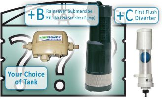 DAB-Submersible-Pump-+-RainSaver-Controller-Package