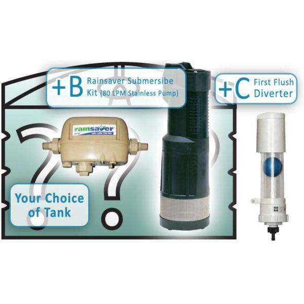 DAB-Submersible-Pump-+-RainSaver-Controller-Package