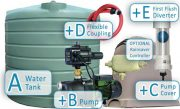 Urban R10,000 Litre Tank Package with Pump