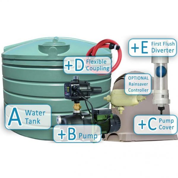 Urban-R5,000-Litre-Tank-Package-with-Pump